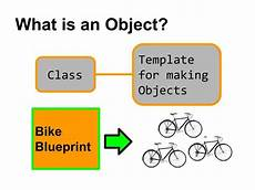 What Is Detailed Oriented C Tutorial Classes And Objects Youtube