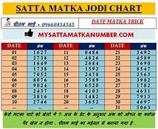 Matka Satta Number Chart Desawar Satta Matka Matka Trick Lifetime Matka Trick