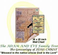 Adam And Family Chart The Adam And Family Tree The Geneaology Of Jesus