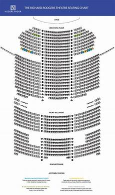 Richard Rodgers Theatre New York Ny Seating Chart Richard Rodgers Theatre Broadway Direct