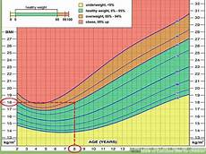 Bmi For Age Chart Singapore How To Calculate Bmi For Children 14 Steps With Pictures