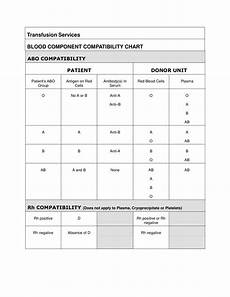 Red Shark Compatibility Chart Pin On Kes