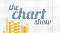 Sow Chart The Chart Show Hall Of Fame The Current