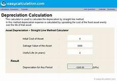 Depreciation Calculator Excel Straight Line Depreciation Calculator Spreadsheet