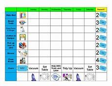 Toddler Behavior Chart Ideas Behavior Charts Printable For Kids Activity Shelter