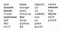 How To Use Keywords Python Tutorial What Is Python Statement Interpreter