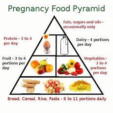 Best Diet During Pregnancy Chart Scheer Memorial Hospital August 2015 Health Calendar Part 1