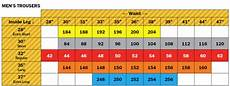 Snickers Trousers Size Chart Snickers Workwear 3311 Cooltwill Work Trousers 3311