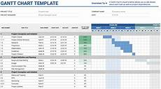Google Spreadsheet Template Gallery 10 Google Sheets Templates To Help You Run Your Startup