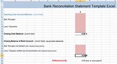 Account Reconciliation Template Excel Bank Reconciliation Statement Excel Template Xls