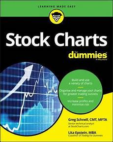 Reading Stock Charts For Dummies Stock Charts For Dummies The Stockcharts Store