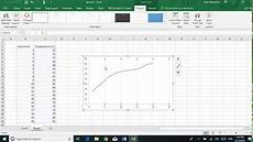 How To Make Graph Paper In Excel 2010 How To Make Nice Graph In Ms Excel For Research Paper