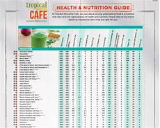 Tropical Smoothie Cafe Calorie Chart Tropical Smoothie Cafe Isn T Healthy As You May Think