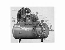 Figure 1 1 Air Compressor Right Side View Tm 5 4310