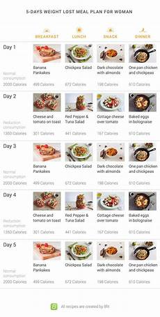 Best Diet Chart For Women 5 Day Meal Plan For Women To Lose Weight Weight Loss