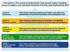 Level 5 Leadership C Is For Jim Collins Level 5 Leadership The Positive