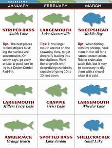 Today S Fishing Chart Alabama 2015 Fishing Calendar Game Amp Fish