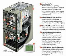 Idylis Ac Unit Blinking Red Light 80 Gas Furnaces Page Air Inc Brevard County Ac Repair