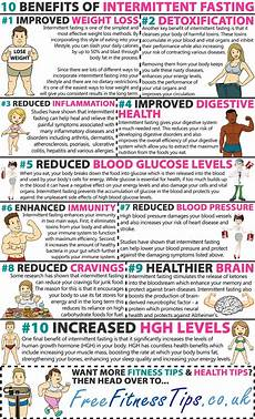 Intermittent Fasting Chart Here S How Intermittent Fasting Is Beneficial Infographic
