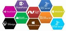 Microsoft Subsidiaries Konsolute Microsoft Gold Partner Office 365