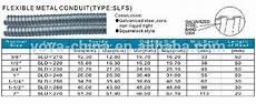 Flexible Conduit Size Chart Flexible And Soft Rigid Steel Conduit Buy Pvc Coated