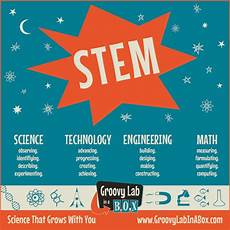 What Are Stem Degrees What Is Stem Exactly Groovy Lab In A Box