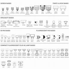 Halogen Bulb Sizes Chart Shedding Light How To Choose A Light Bulb Abode