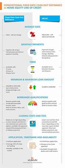 Refinance Calculator Cash Out Cash Out Refinance Calculator Use Ndei Org S Refinance