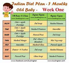 Diet Chart For Mother Indian Diet Plan For 7 Months Old Baby 7 Month Old Baby