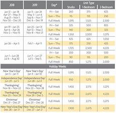 Wyndham Bonnet Creek Timeshare Points Chart Desert Springs Villas I And Ii Points Charts Selling