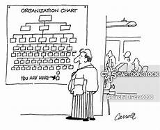 Funny Organizational Chart Organisational Chart Cartoons And Comics Funny Pictures