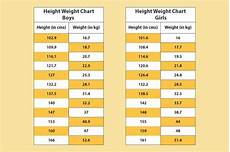 Weight And Height Chart For Indian Boy What Are Height And Weight Charts Quora