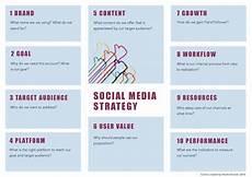 Social Media Strategy Outline How You Get A Smart Social Media Strategy In Only 60 Minutes