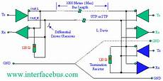 Controller Area Network Hardware Design Can Bus Interface Description Canbus Pin Out And Signal