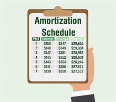 Car Loan Amortization Schedule Car Loan Amortization Calculator With Auto Amortization