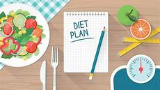 Meal Planner With Nutritional Information Meal Planning Your Guide To Healthy Meal Planning