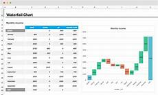 Waterfall Chart Excel Template Waterfall Chart Excel Template Amp How To Tips Teamgantt