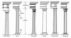 Column Types Classical Orders With Images Architecture Design