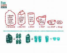 Gallon Quart Pint Cup Chart Kitchen Measurements Svg Gallon Quart Pint Cup