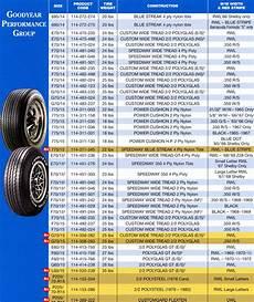 Car Tire Size Comparison Chart Tire Sizes Tire Sizes Car