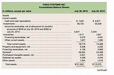 Forecast Income Statement P11 32 Forecast The Income Statement Balance She