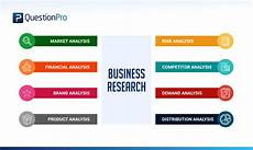 Company Research Business Research Definition Methods Types And Examples