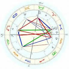 Bill Gates Astro Chart Bernard Arnault Horoscope For Birth Date 5 March 1949