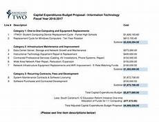 Capital Expenditure Budget Example How To Create A Capital Expenditure Budget 6 Samples