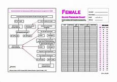 Charting Blood Pressure Readings Excel Blood Pressure Chart Template 6 Free Excel Pdf
