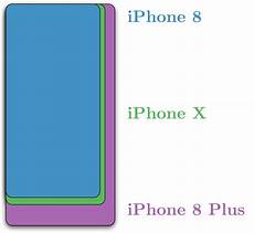 Iphone 8 And Iphone X Comparison Chart Size Comparison Of The New Iphones Iphone