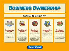 Three Types Of Business Ownership Types Of Business Ownership Other