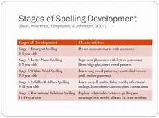 Stages Of Spelling Development Chart Ppt The Reading Writing Spelling Connection Powerpoint