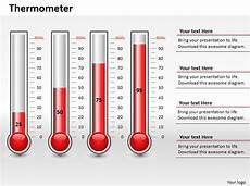 Production Goal Chart Powerpoint Tutorial 9 How To Create A Thermometer