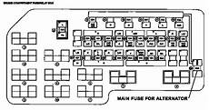 Can Autozone Reset My Airbag Light 2006 Kia Optima Fuse Box Diagram Questions With